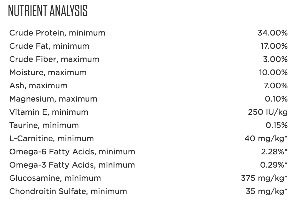 The nutrient analysis for the best cat food for senior cats.