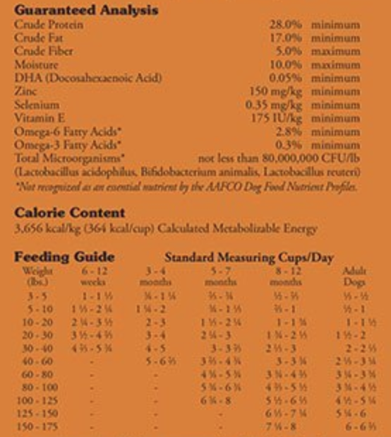 The Ingredients And Serving Chart From The Back Of The Best Food For German Shepherd Puppies On The Market!